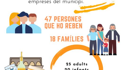 Fer possible el Banc d'Aliments a Sant Guim de Freixenet és una feina grupal entre l'ajuntament, entitats socials i empreses del municipi.