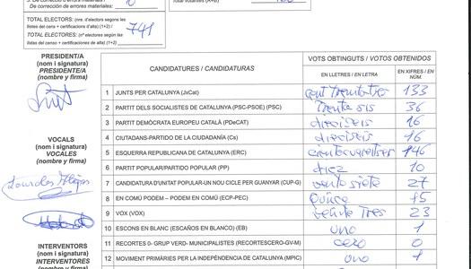 Resultat de les eleccions del 14F a Sant Guim de Freixenet